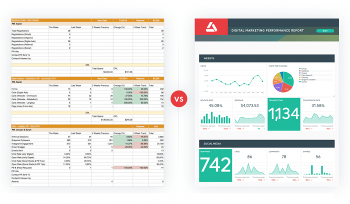 Digital Marketing Monthly Reporting Format Template