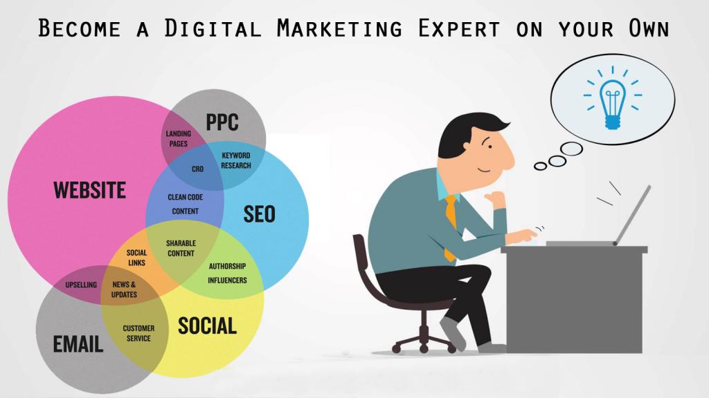 become a good digital marketer